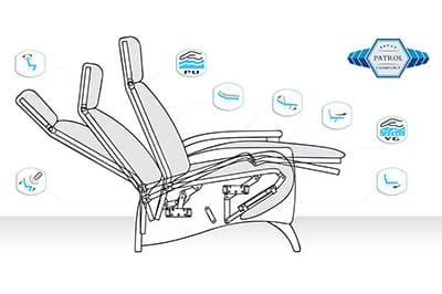 מאפייני הכורסאות